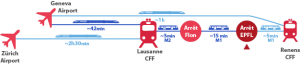 epfl-public-transportation
